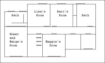 Simpsons house layout rumpus room